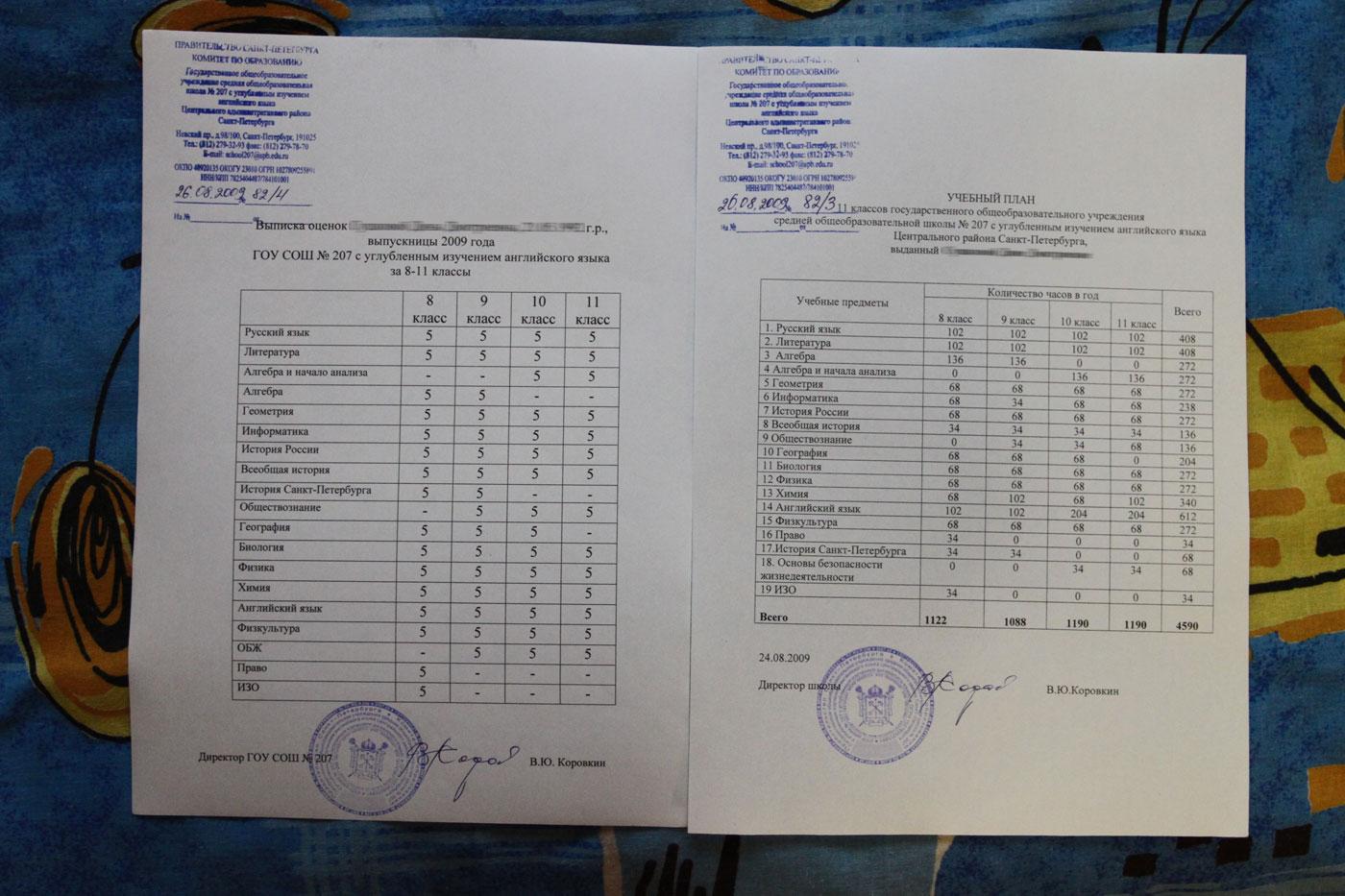 образец выписки текущих оценок для начальной школы