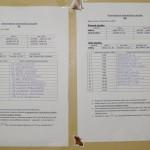 Семестральные экзамены