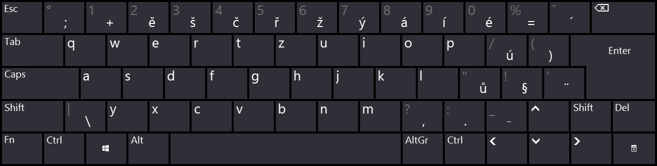 клавиатуры минимальны.