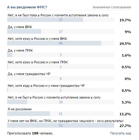 Трудовой договор для фмс в москве Новоселки 3-я улица помощь в получении кредита на ипотеку